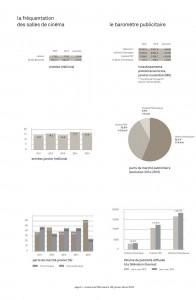 Les premiers chiffres de la production cinématographique en 2014