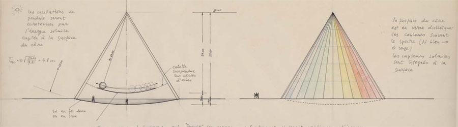 Piotr Kowalski La Défense, Projet n°2