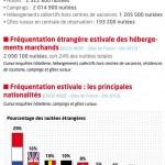 savoie-statistique