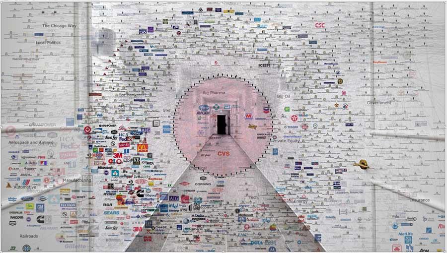 Groupe Bilderberg