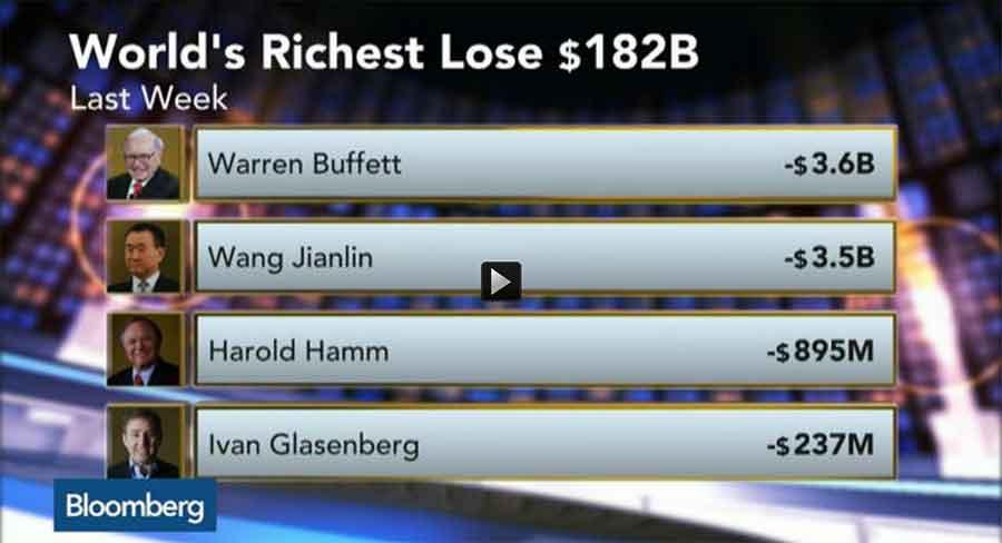 Et pour quelques milliards de moins - Les riches