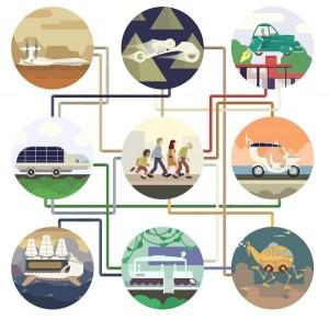 Détours verts - Le futur des transports