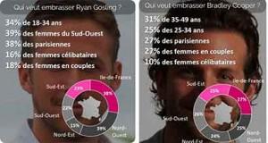 french kiss femmes 2