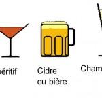 l'équivalence entre les boissons