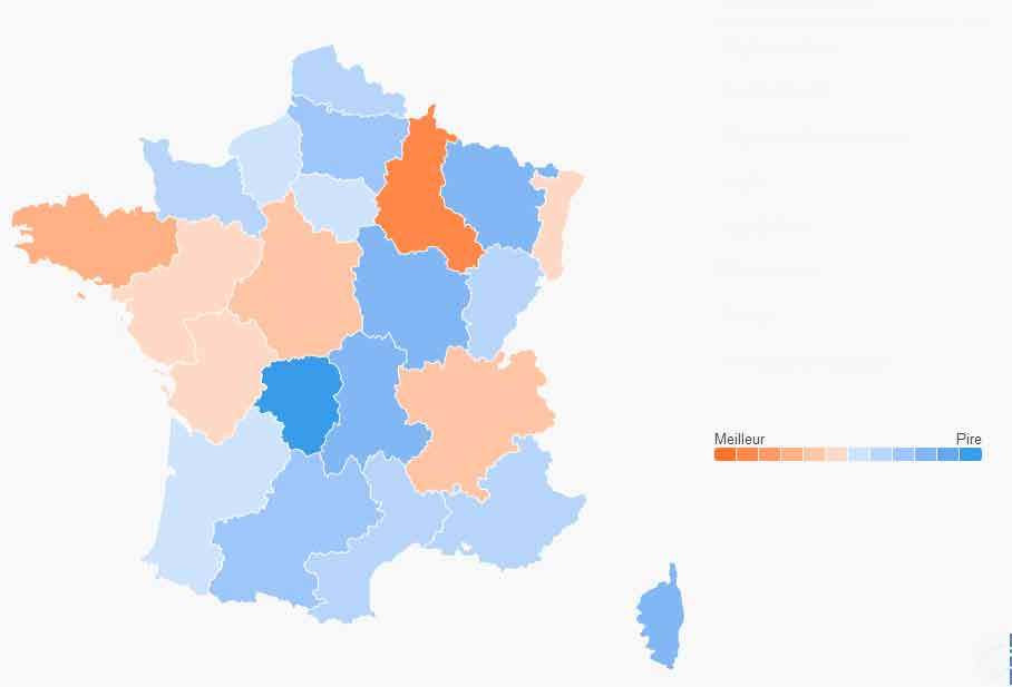 entreprendre en France