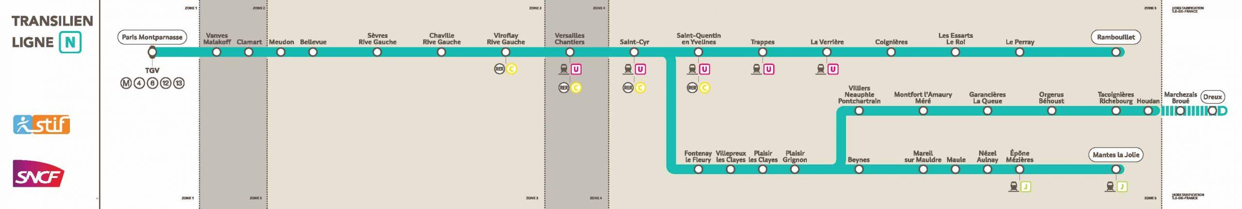 Ligne N - Train Nature et Patrimoine