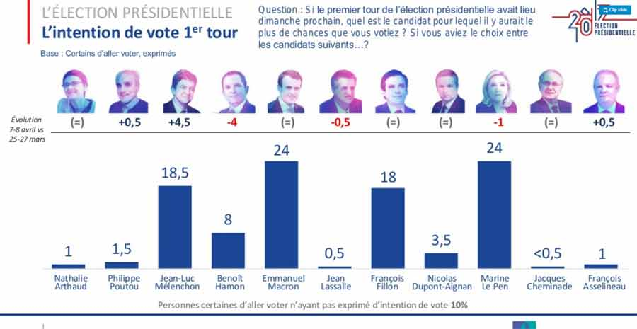 présidentielle second tour