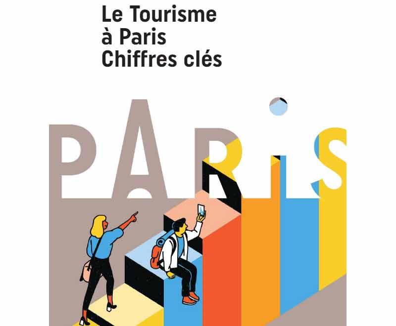 Fréquentation culturelle 2016 à Paris