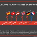 Equal Pay Day 2018 : Égalité salariale femmes-hommes