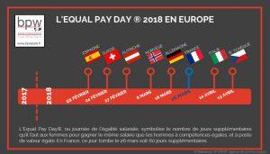 Equal Pay Day 2018 : Égalité salariale femmes-hommes