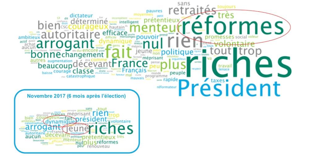 Emmanuel Macron président des riches