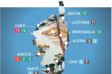 La Corse : Le réseau des musées Corse