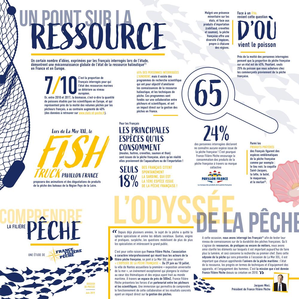 ressource de la mer