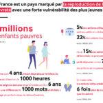 La reproduction de la pauvreté en France